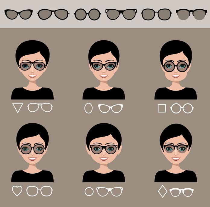 Tie pravé rámy okuliarov nájdete podľa typu tváre 05bf6e8f664