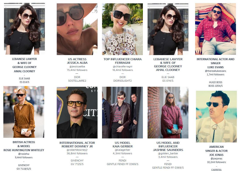 Aké slnečné okuliare nosia celebrity?