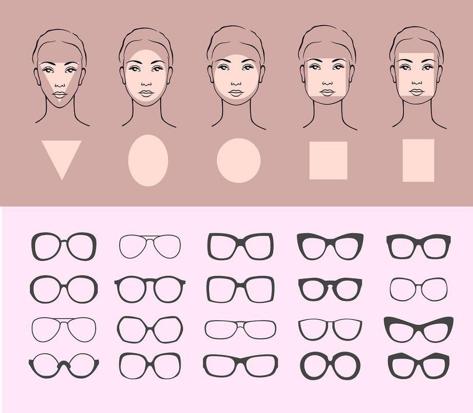c87a1b04e Ktoré sú tie pravé rámy okuliarov? Nájdi ich podľa svojho typu tváre